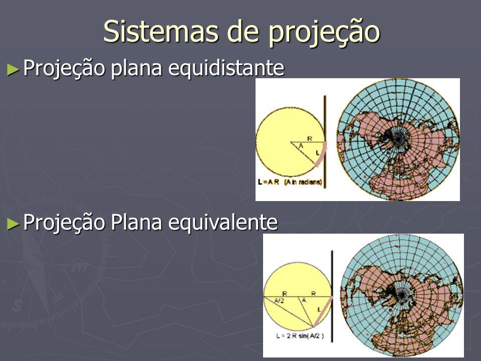 Sistemas de projeção Projeção plana equidistante Projeção plana equidistante Projeção Plana equivalente Projeção Plana equivalente