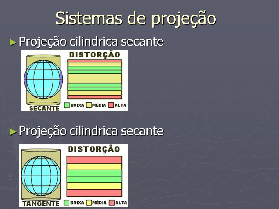 Sistemas de projeção Projeção cilindrica secante Projeção cilindrica secante
