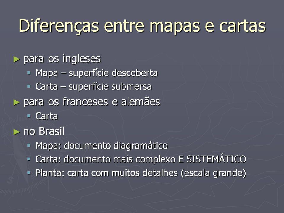 Diferenças entre mapas e cartas para os ingleses para os ingleses Mapa – superfície descoberta Mapa – superfície descoberta Carta – superfície submers