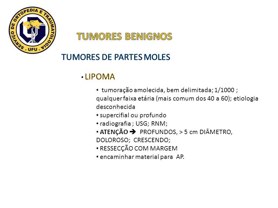 tumoração amolecida, bem delimitada; 1/1000 ; qualquer faixa etária (mais comum dos 40 a 60); etiologia desconhecida supercifial ou profundo radiograf