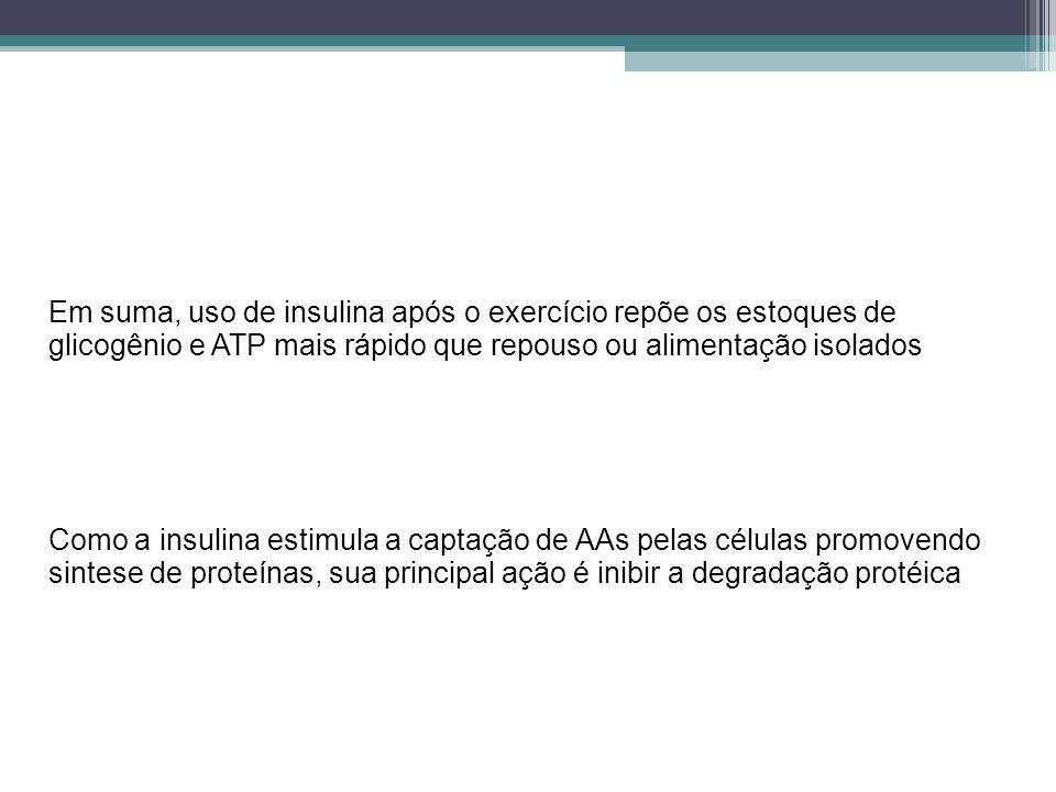 Em suma, uso de insulina após o exercício repõe os estoques de glicogênio e ATP mais rápido que repouso ou alimentação isolados Como a insulina estimu