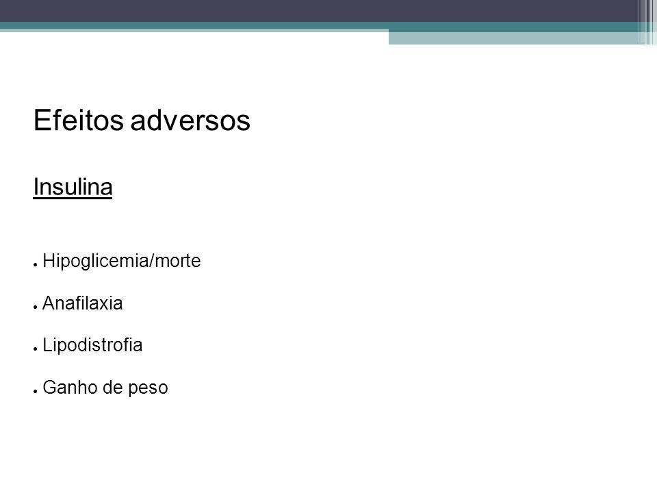 Efeitos adversos Insulina Hipoglicemia/morte Anafilaxia Lipodistrofia Ganho de peso