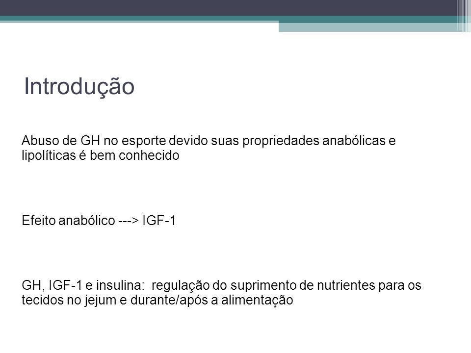 Introdução Abuso de GH no esporte devido suas propriedades anabólicas e lipolíticas é bem conhecido Efeito anabólico ---> IGF-1 GH, IGF-1 e insulina: