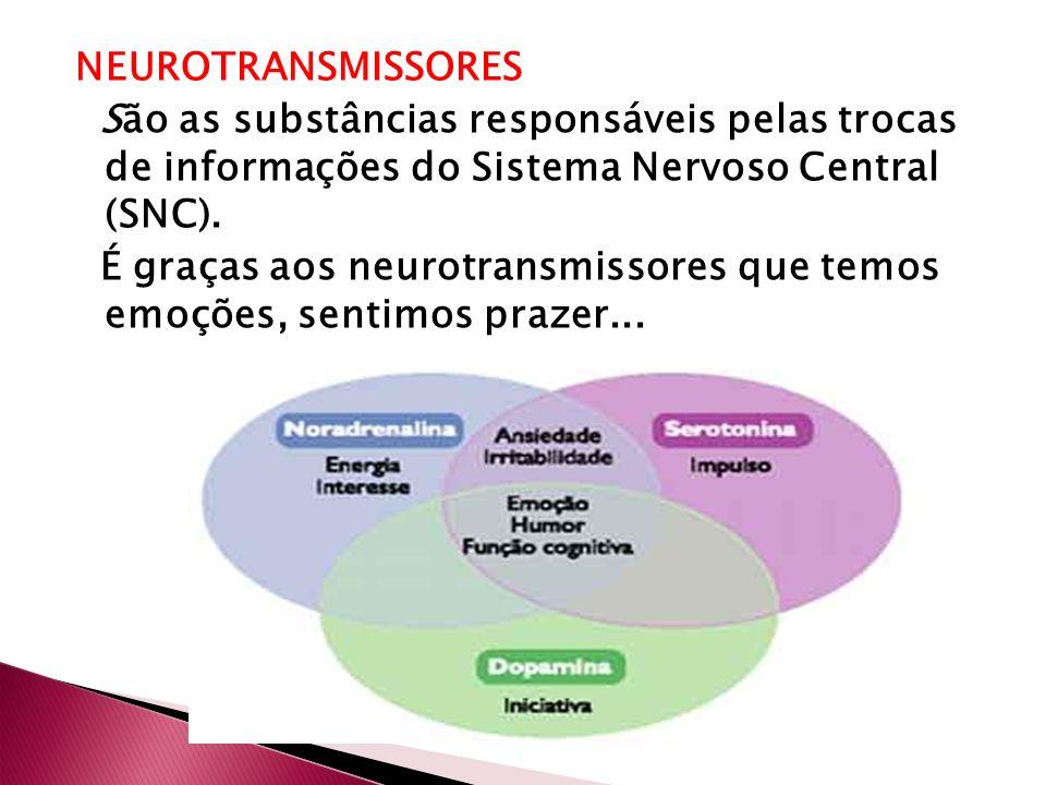 NEUROTRANSMISSORES São as substâncias responsáveis pelas trocas de informações do Sistema Nervoso Central (SNC).