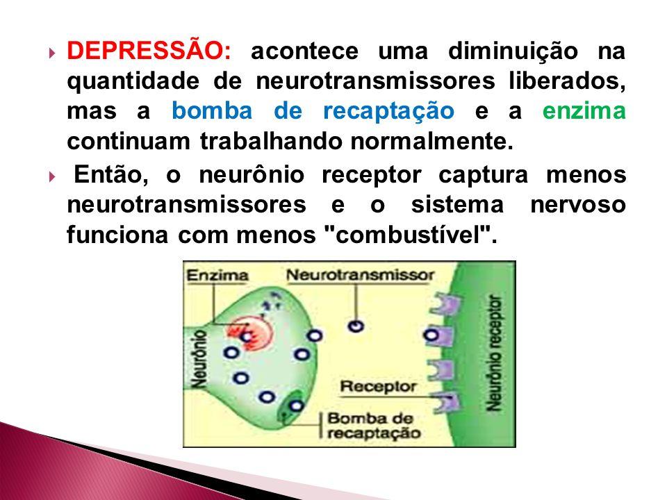 DEPRESSÃO: acontece uma diminuição na quantidade de neurotransmissores liberados, mas a bomba de recaptação e a enzima continuam trabalhando normalmente.