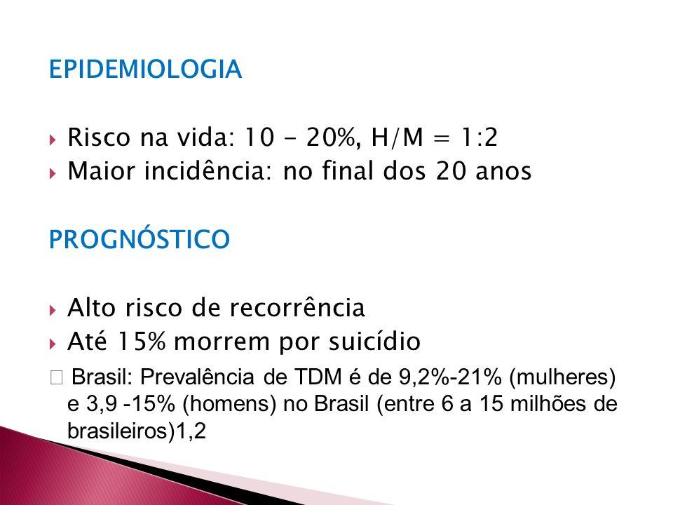 EPIDEMIOLOGIA Risco na vida: 10 - 20%, H/M = 1:2 Maior incidência: no final dos 20 anos PROGNÓSTICO Alto risco de recorrência Até 15% morrem por suicídio Brasil: Prevalência de TDM é de 9,2%-21% (mulheres) e 3,9 -15% (homens) no Brasil (entre 6 a 15 milhões de brasileiros)1,2