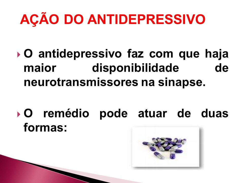 AÇÃO DO ANTIDEPRESSIVO O antidepressivo faz com que haja maior disponibilidade de neurotransmissores na sinapse.