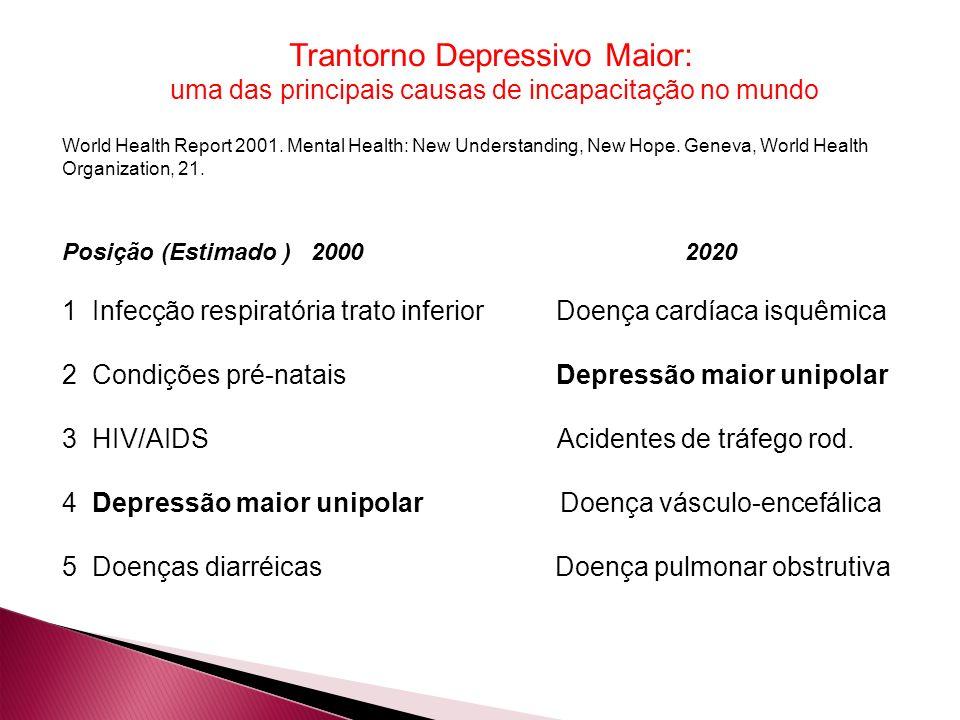 Trantorno Depressivo Maior: uma das principais causas de incapacitação no mundo World Health Report 2001.