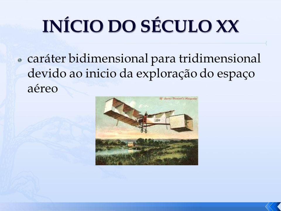 caráter bidimensional para tridimensional devido ao inicio da exploração do espaço aéreo