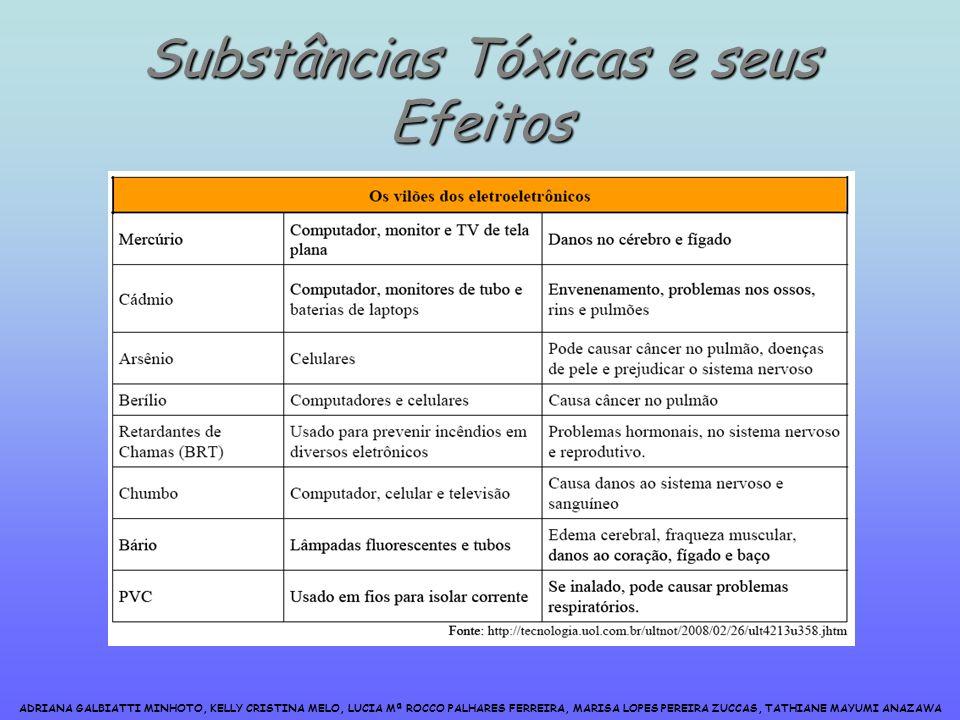 Substâncias Tóxicas e seus Efeitos