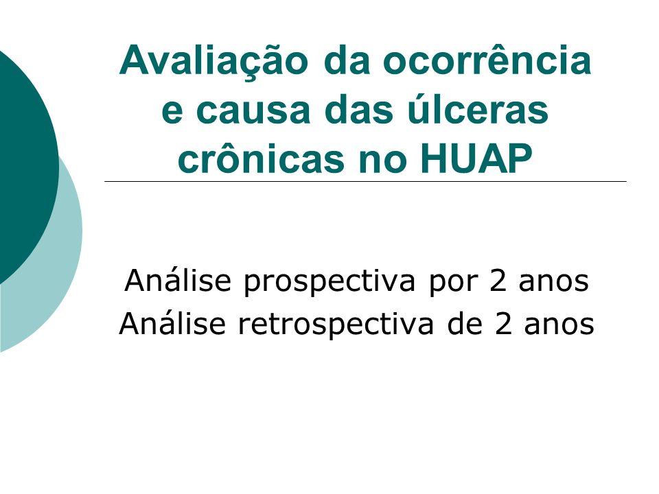 Avaliação da ocorrência e causa das úlceras crônicas no HUAP Análise prospectiva por 2 anos Análise retrospectiva de 2 anos