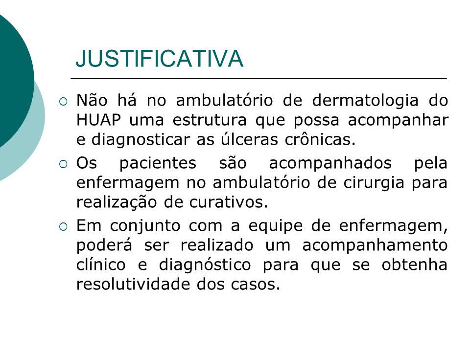 JUSTIFICATIVA Não há no ambulatório de dermatologia do HUAP uma estrutura que possa acompanhar e diagnosticar as úlceras crônicas. Os pacientes são ac