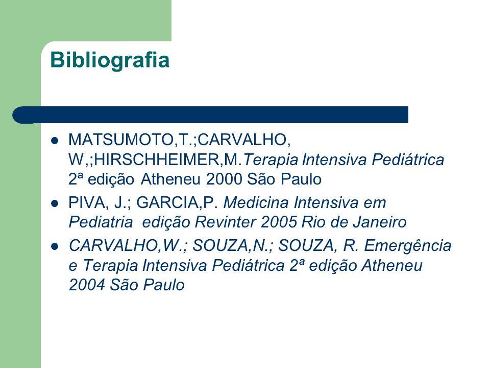Bibliografia MATSUMOTO,T.;CARVALHO, W,;HIRSCHHEIMER,M.Terapia Intensiva Pediátrica 2ª edição Atheneu 2000 São Paulo PIVA, J.; GARCIA,P. Medicina Inten