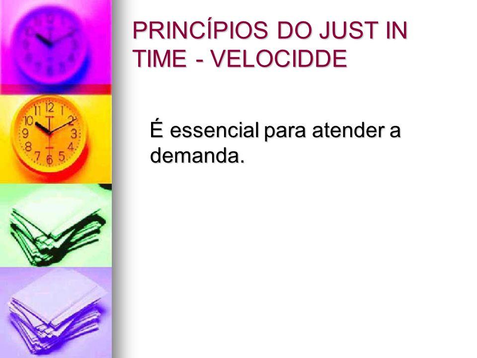 PRINCÍPIOS DO JUST IN TIME - VELOCIDDE É essencial para atender a demanda. É essencial para atender a demanda.