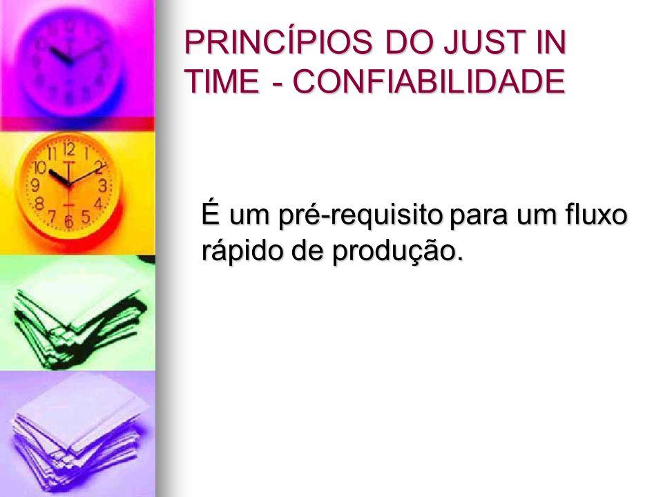 PRINCÍPIOS DO JUST IN TIME - CONFIABILIDADE É um pré-requisito para um fluxo rápido de produção. É um pré-requisito para um fluxo rápido de produção.