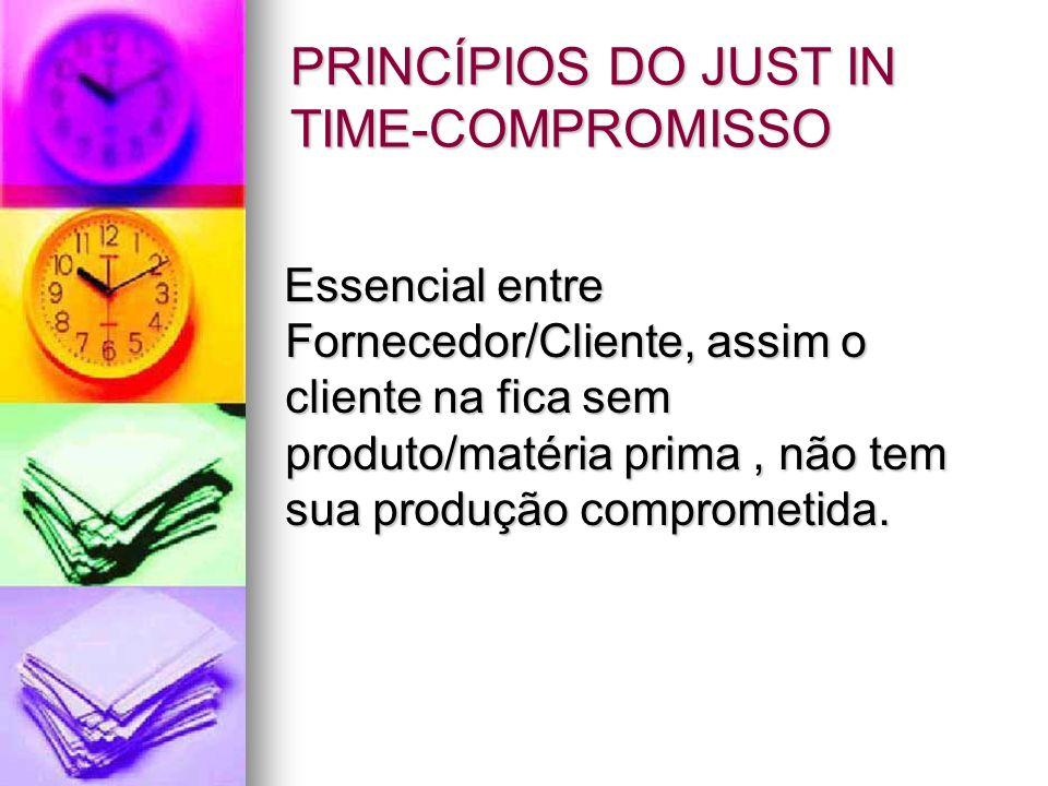 PRINCÍPIOS DO JUST IN TIME-COMPROMISSO Essencial entre Fornecedor/Cliente, assim o cliente na fica sem produto/matéria prima, não tem sua produção com