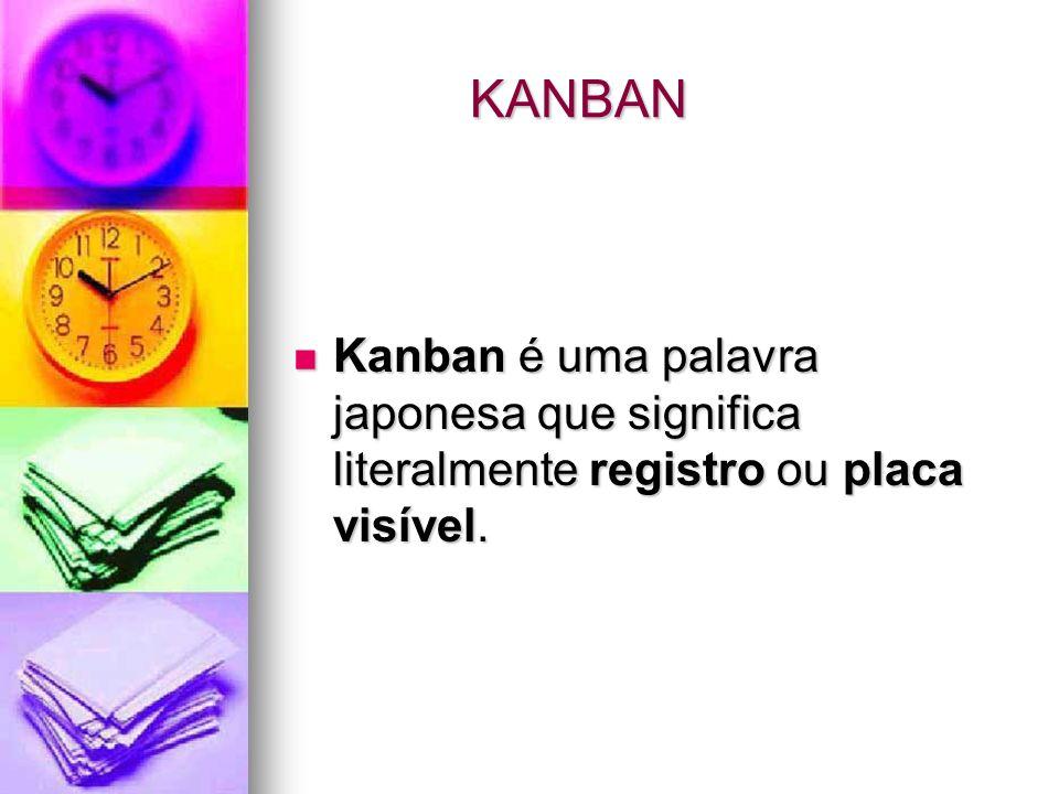 KANBAN KANBAN Kanban é uma palavra japonesa que significa literalmente registro ou placa visível. Kanban é uma palavra japonesa que significa literalm