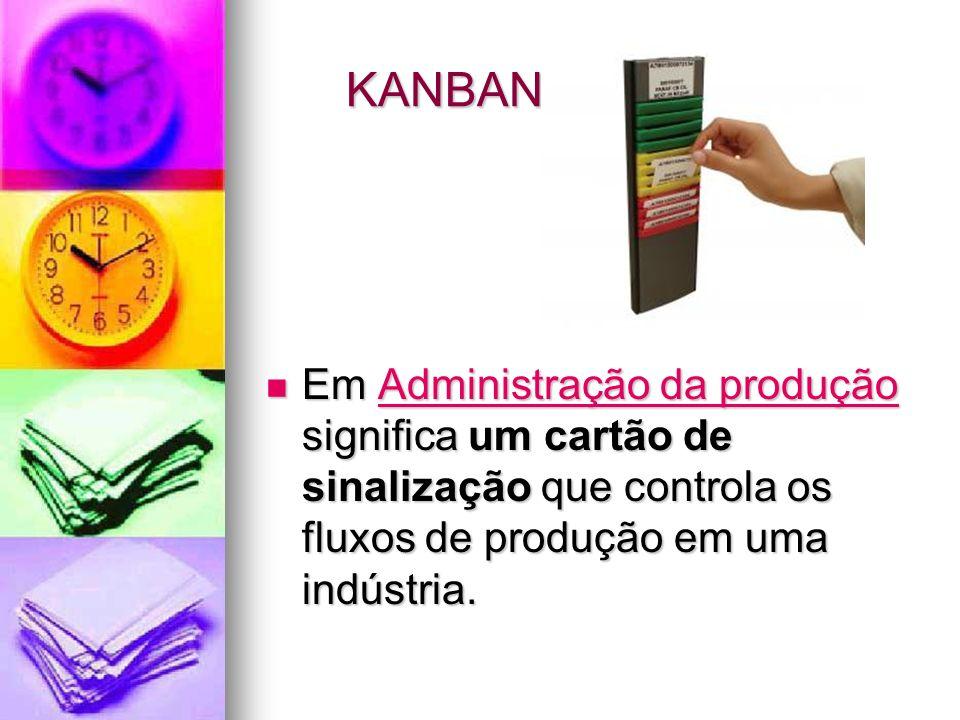 KANBAN KANBAN Em Administração da produção significa um cartão de sinalização que controla os fluxos de produção em uma indústria. Em Administração da