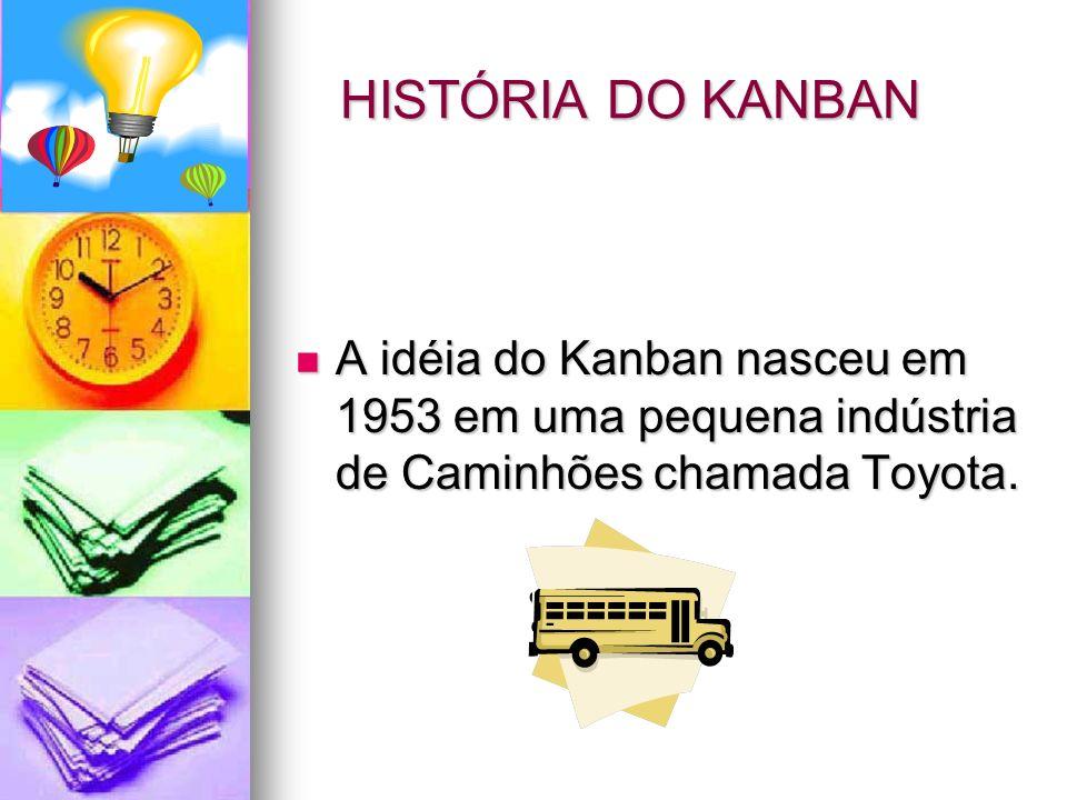 HISTÓRIA DO KANBAN HISTÓRIA DO KANBAN A idéia do Kanban nasceu em 1953 em uma pequena indústria de Caminhões chamada Toyota. A idéia do Kanban nasceu