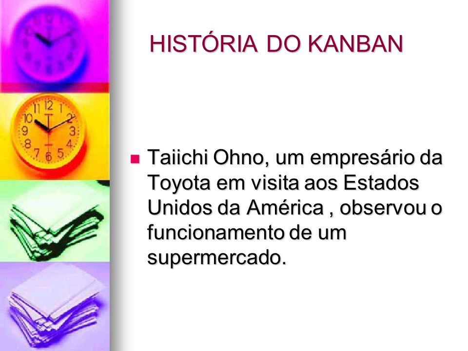 HISTÓRIA DO KANBAN HISTÓRIA DO KANBAN Taiichi Ohno, um empresário da Toyota em visita aos Estados Unidos da América, observou o funcionamento de um su