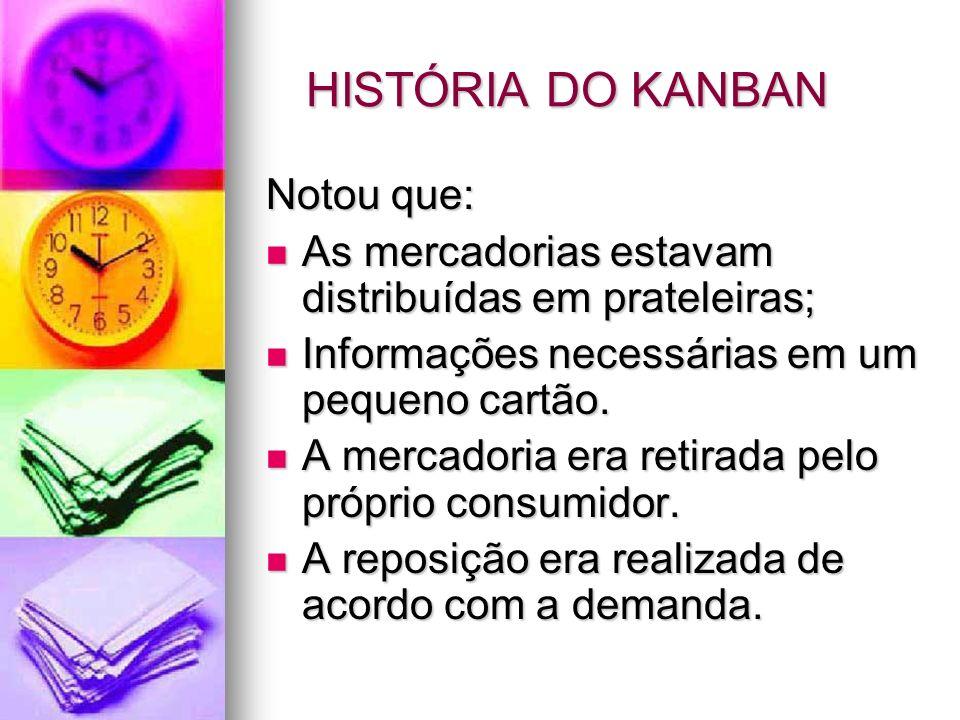 HISTÓRIA DO KANBAN HISTÓRIA DO KANBAN Notou que: As mercadorias estavam distribuídas em prateleiras; As mercadorias estavam distribuídas em prateleira