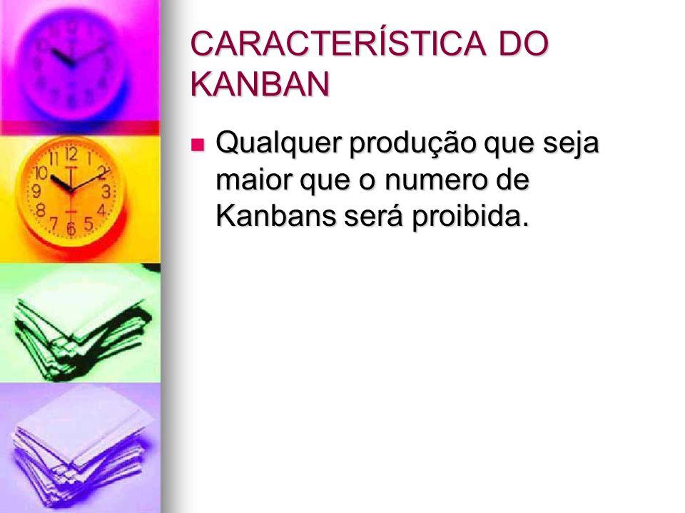 CARACTERÍSTICA DO KANBAN Qualquer produção que seja maior que o numero de Kanbans será proibida. Qualquer produção que seja maior que o numero de Kanb