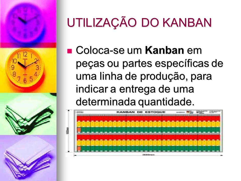 UTILIZAÇÃO DO KANBAN Coloca-se um Kanban em peças ou partes específicas de uma linha de produção, para indicar a entrega de uma determinada quantidade
