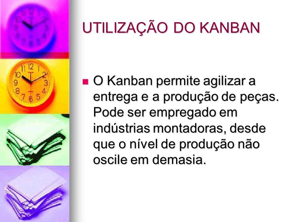UTILIZAÇÃO DO KANBAN O Kanban permite agilizar a entrega e a produção de peças. Pode ser empregado em indústrias montadoras, desde que o nível de prod