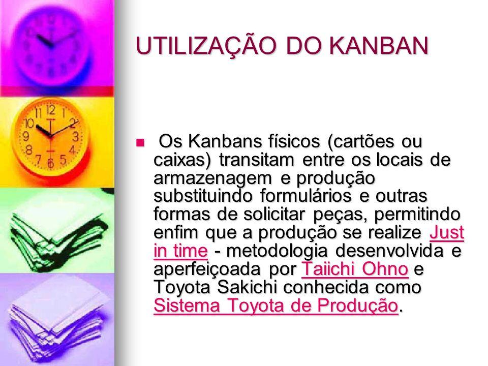 UTILIZAÇÃO DO KANBAN Os Kanbans físicos (cartões ou caixas) transitam entre os locais de armazenagem e produção substituindo formulários e outras form