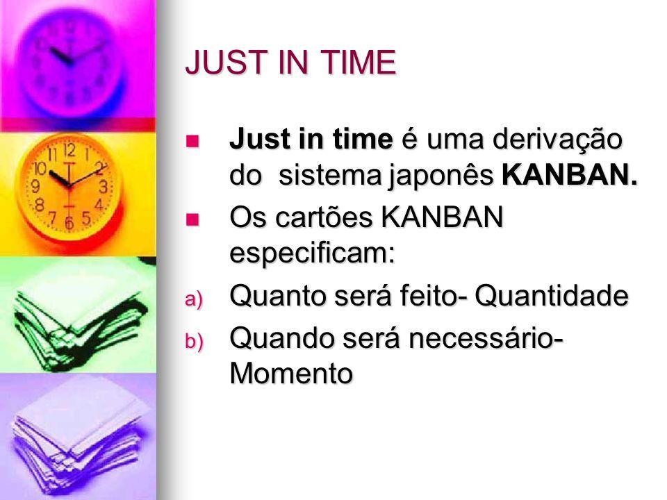 JUST IN TIME Just in time é uma derivação do sistema japonês KANBAN. Just in time é uma derivação do sistema japonês KANBAN. Os cartões KANBAN especif