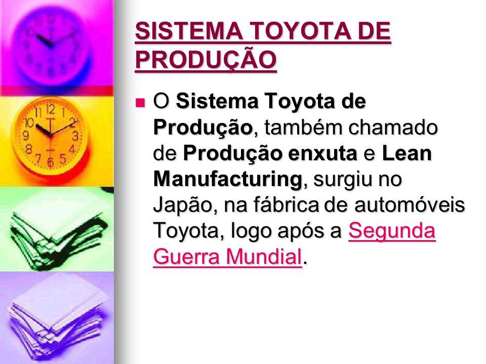 SISTEMA TOYOTA DE PRODUÇÃO O Sistema Toyota de Produção, também chamado de Produção enxuta e Lean Manufacturing, surgiu no Japão, na fábrica de automó
