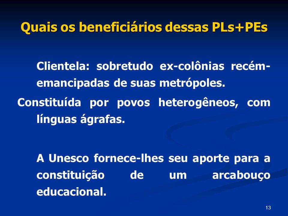 13 Quais os beneficiários dessas PLs+PEs Clientela: sobretudo ex-colônias recém- emancipadas de suas metrópoles. Constituída por povos heterogêneos, c