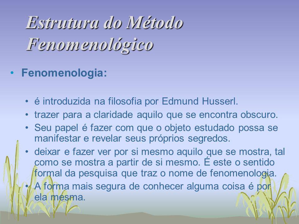 Estrutura do Método Fenomenológico Fenomenologia: é introduzida na filosofia por Edmund Husserl. trazer para a claridade aquilo que se encontra obscur