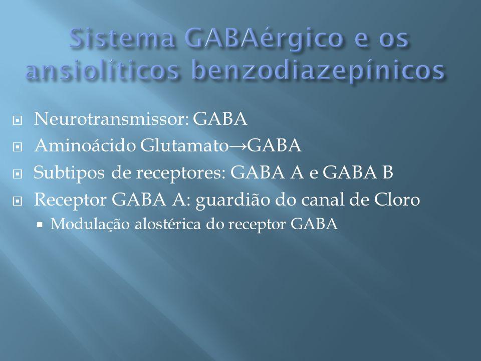 Neurotransmissor: GABA Aminoácido GlutamatoGABA Subtipos de receptores: GABA A e GABA B Receptor GABA A: guardião do canal de Cloro Modulação alostéri