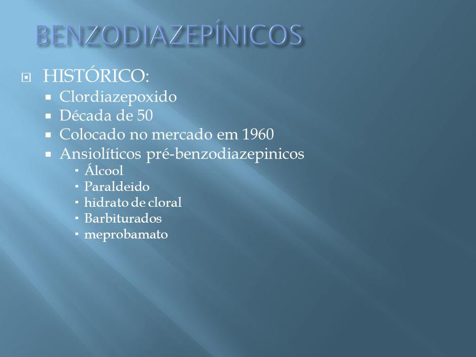 HISTÓRICO: Clordiazepoxido Década de 50 Colocado no mercado em 1960 Ansiolíticos pré-benzodiazepinicos Álcool Paraldeido hidrato de cloral Barbiturado