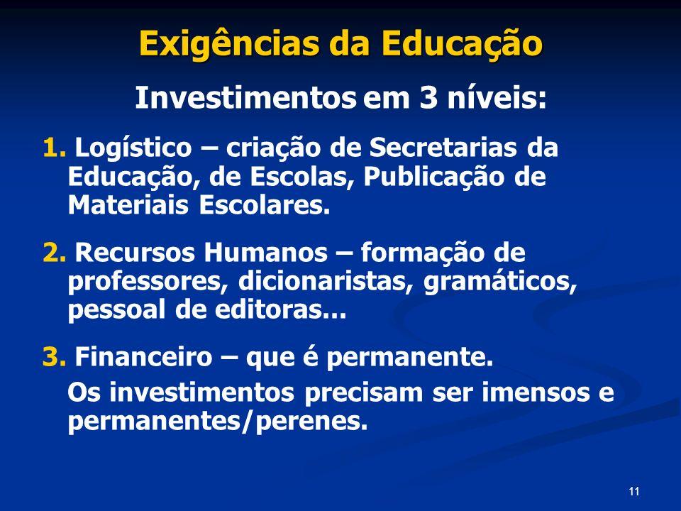 11 Exigências da Educação Investimentos em 3 níveis: 1. Logístico – criação de Secretarias da Educação, de Escolas, Publicação de Materiais Escolares.