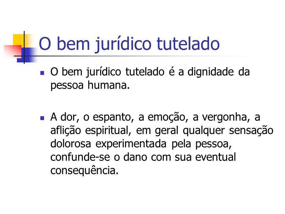 O dano moral como lesão da dignidade Segundo Sergio Cavalieri filho e Paulo Luiz Netto Lôbo. O dano moral é dano a direito da personalidade. É violaçã