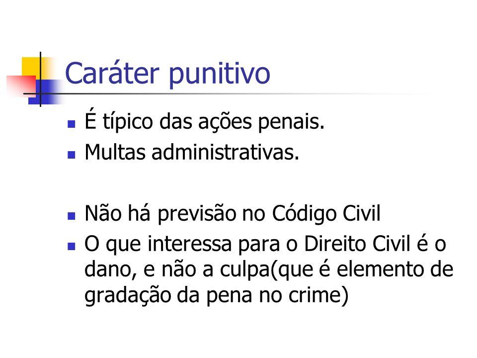 Caráter punitivo, além do compensatório? O art. 944, do Código Civil, diz: a indenização mede-se pela extensão do dano.