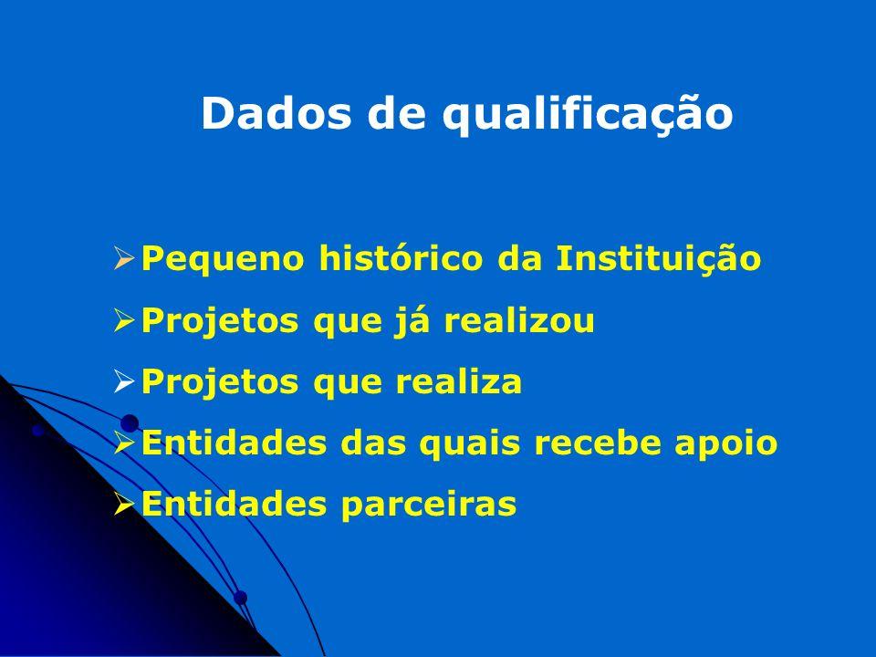 Dados de qualificação Pequeno histórico da Instituição Projetos que já realizou Projetos que realiza Entidades das quais recebe apoio Entidades parcei