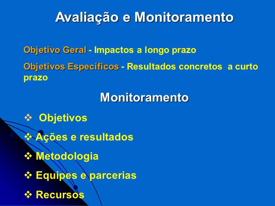 Avaliação e Monitoramento Objetivo Geral Objetivo Geral - Impactos a longo prazo Objetivos Específicos Objetivos Específicos - Resultados concretos a