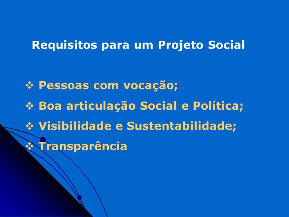 Projetos sociais: tendências e desafios Ênfase na ação local; Articulação entre esferas de governo: união, estados e municípios; Gestão em Rede; Execução de projetos ou programas.