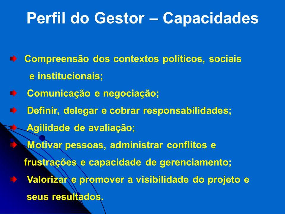 Perfil do Gestor – Capacidades Compreensão dos contextos políticos, sociais e institucionais; Comunicação e negociação; Definir, delegar e cobrar resp