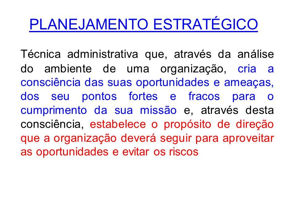 PLANEJAMENTO ESTRATÉGICO Técnica administrativa que, através da análise do ambiente de uma organização, cria a consciência das suas oportunidades e am
