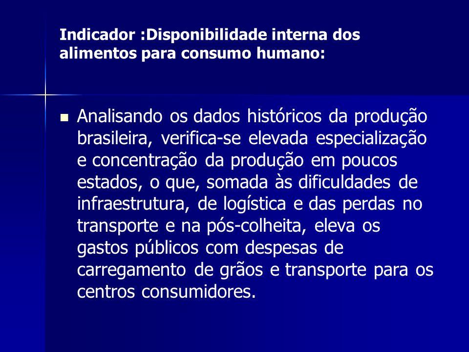 Indicador :Disponibilidade interna dos alimentos para consumo humano: Analisando os dados históricos da produção brasileira, verifica-se elevada espec