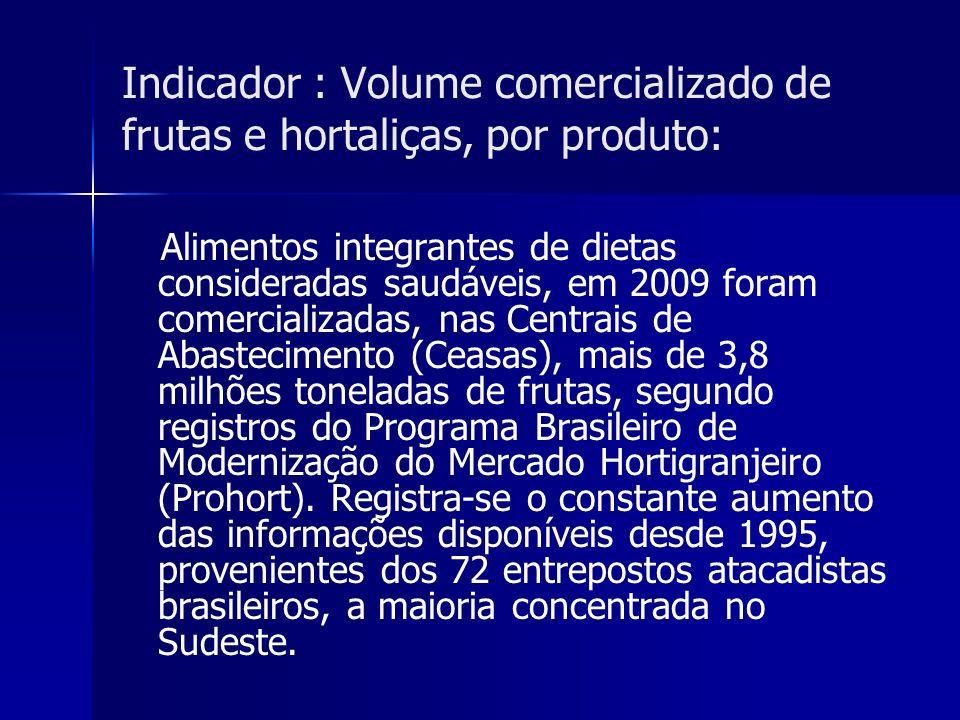 Indicador : Volume comercializado de frutas e hortaliças, por produto: Alimentos integrantes de dietas consideradas saudáveis, em 2009 foram comercial