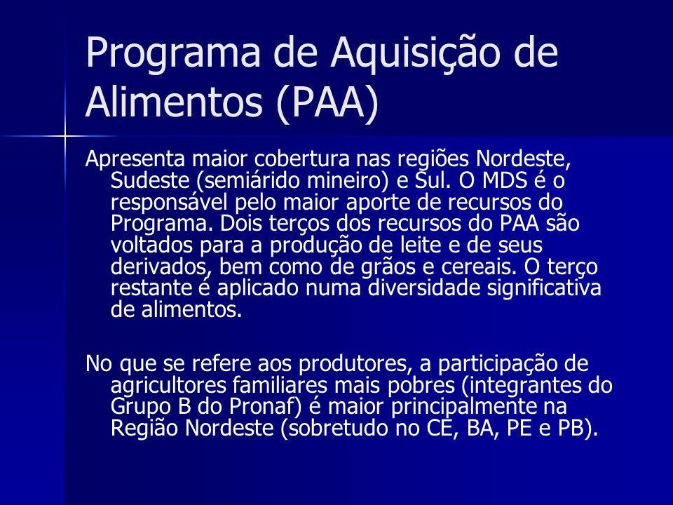 Programa de Aquisição de Alimentos (PAA) Apresenta maior cobertura nas regiões Nordeste, Sudeste (semiárido mineiro) e Sul. O MDS é o responsável pelo