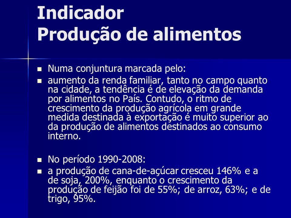 Indicador Produção de alimentos Numa conjuntura marcada pelo: aumento da renda familiar, tanto no campo quanto na cidade, a tendência é de elevação da