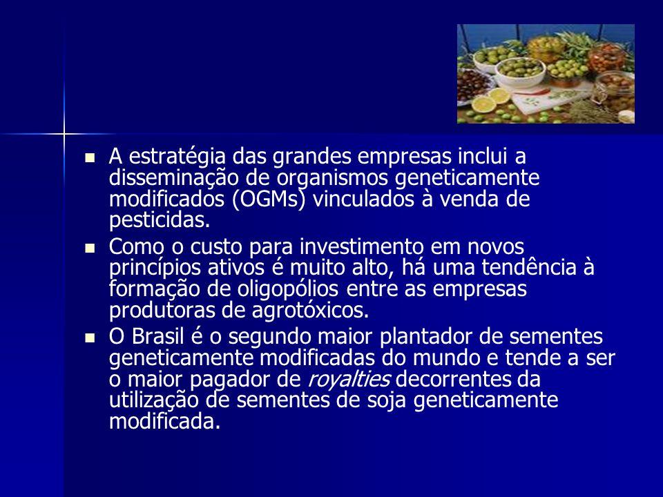 A estratégia das grandes empresas inclui a disseminação de organismos geneticamente modificados (OGMs) vinculados à venda de pesticidas. Como o custo