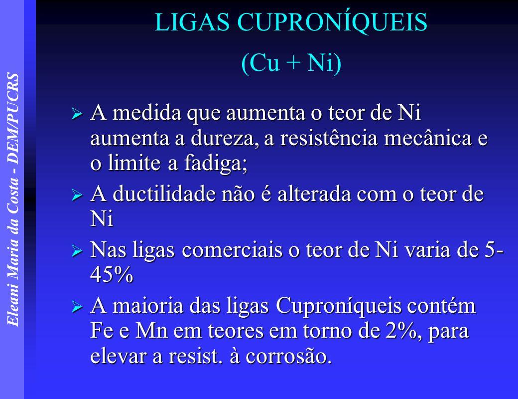 Eleani Maria da Costa - DEM/PUCRS LIGAS CUPRONÍQUEIS (Cu + Ni) A medida que aumenta o teor de Ni aumenta a dureza, a resistência mecânica e o limite a