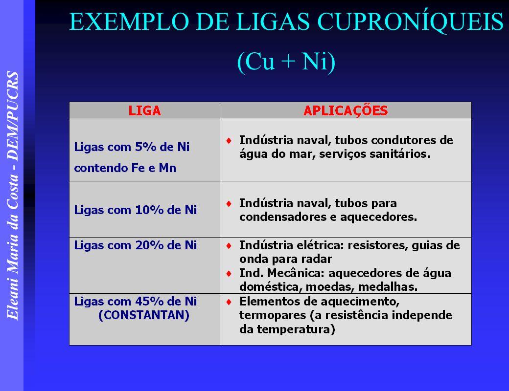 Eleani Maria da Costa - DEM/PUCRS EXEMPLO DE LIGAS CUPRONÍQUEIS (Cu + Ni)